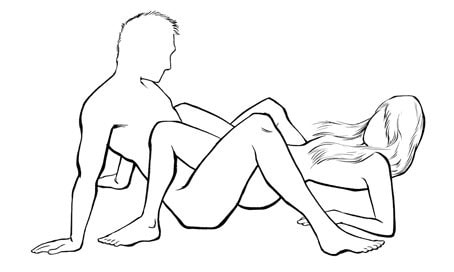 the spider sex positions
